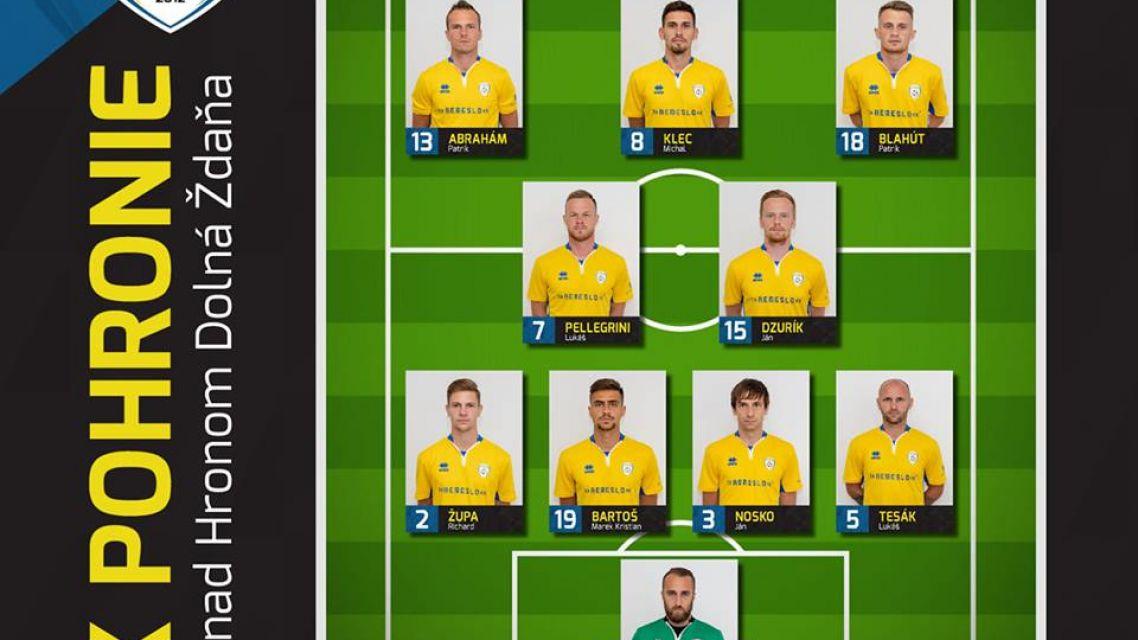 FK Pohronie privítal  DAC Dunajská Streda